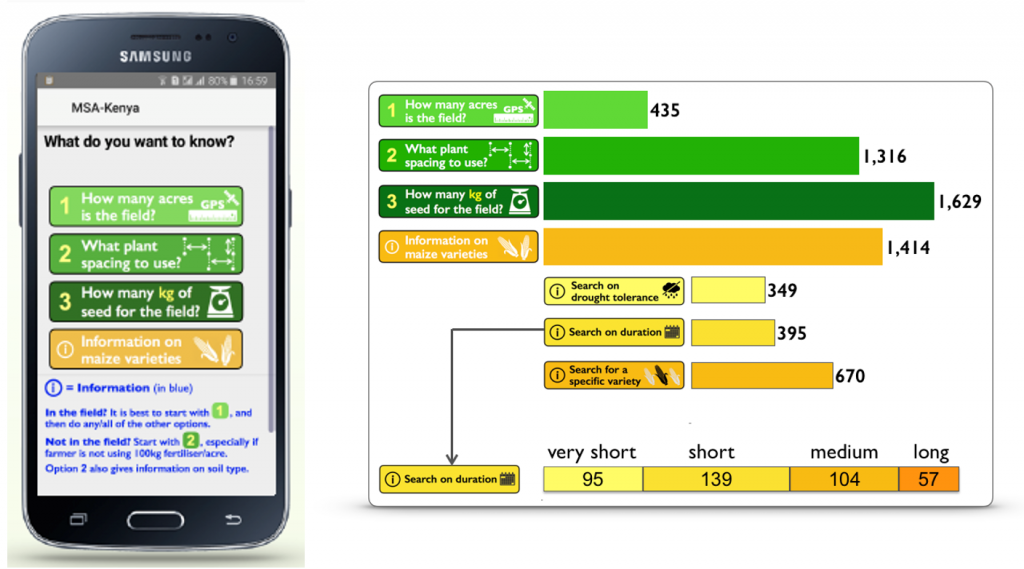 View of the interface of the Maize-Seed-Area app on mobile phones and tablets.